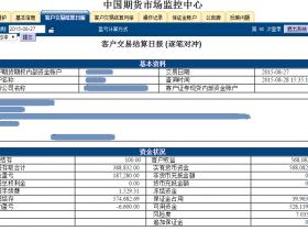 2015.08.28杭州点石股指期货配资客户保证金监控中心随机展示