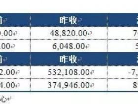 铜:市场期待铜矿年会,短期铜价易跌难涨
