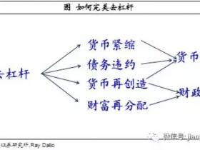 投资中国的历史性机会