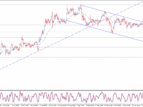 Economies.com:今日对于黄金价格的预期趋势为看涨</a>