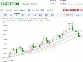 日K线收放量十字星 沪镍期货跌势要终止了吗</a>