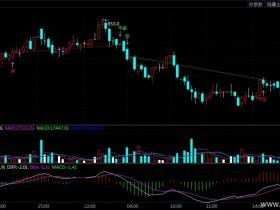 9月15日期货软件走势图综述:铁矿石期货主力跌1.78%</a>