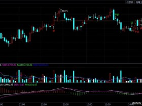 10月20日期货软件走势图综述:铁矿石期货主力涨0.32%</a>