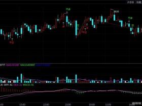 10月20日期货软件走势图综述:螺纹钢期货主力跌0.30%</a>