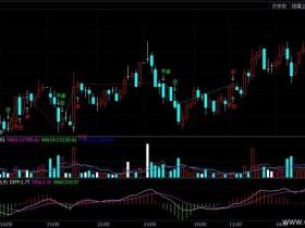 10月21日期货软件走势图综述:铁矿石期货主力涨1.40%</a>