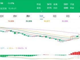 12月15日期市收评:商品期货多数上涨 豆一主力跌逾3%</a>