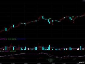 12月18日期货软件走势图综述:铁矿石期货主力涨6.23%</a>